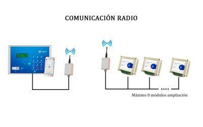 COMUNICACION-RADIO