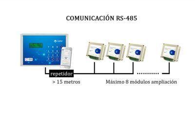 COMUNICACION-SERIE--RS-485
